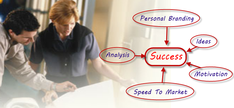 Business Coaching Principles